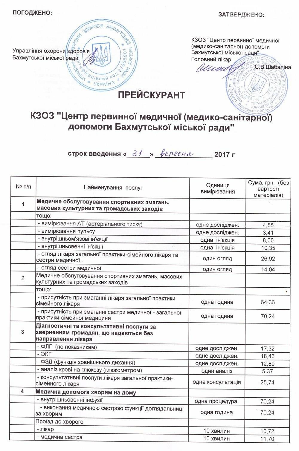 ЦПМСП Бахмута опубликовал тарифы на некоторые платные медицинские услуги, фото-1