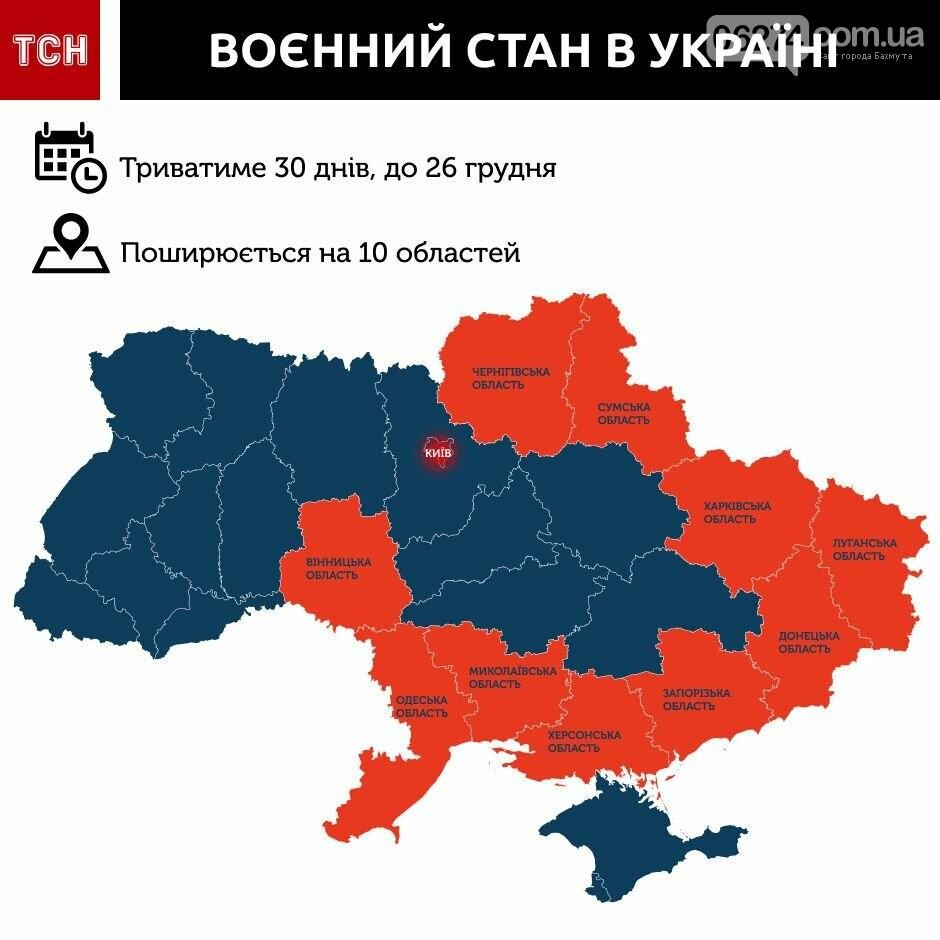 Верховная Рада Украины проголосовала за введение военного положения в 10 областях, фото-1