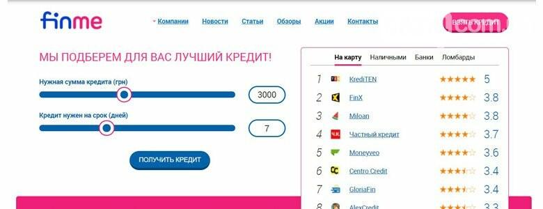 Finme: быстрый подбор выгодного кредита в Украине, фото-2