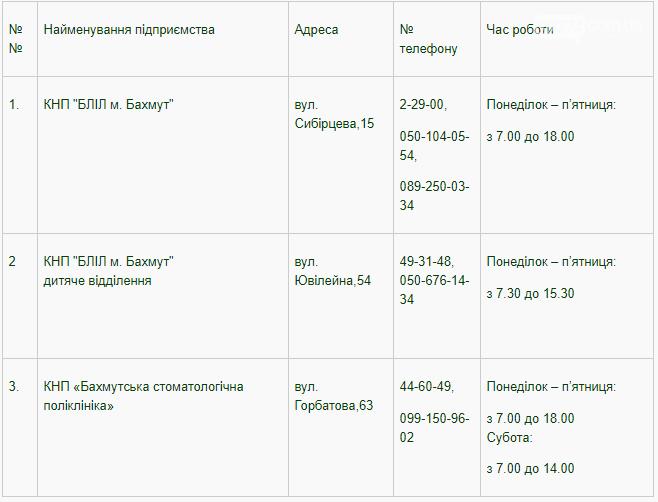 Номера телефонов амбулаторий Бахмута и сел ОТГ, фото-3