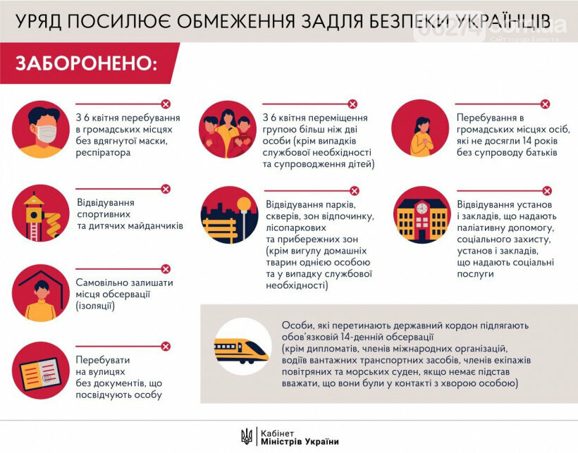 В Украине «ужесточили» карантин с 6 апреля, фото-1