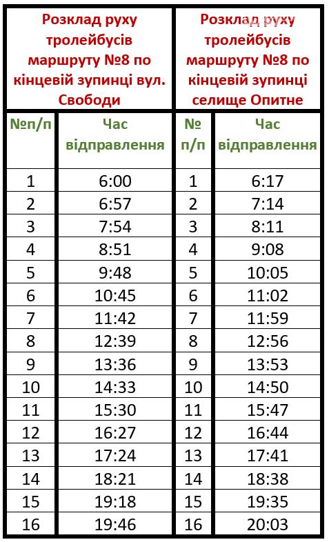 Изменилось расписание маршрута троллейбуса из Бахмута до Опытного, фото-1
