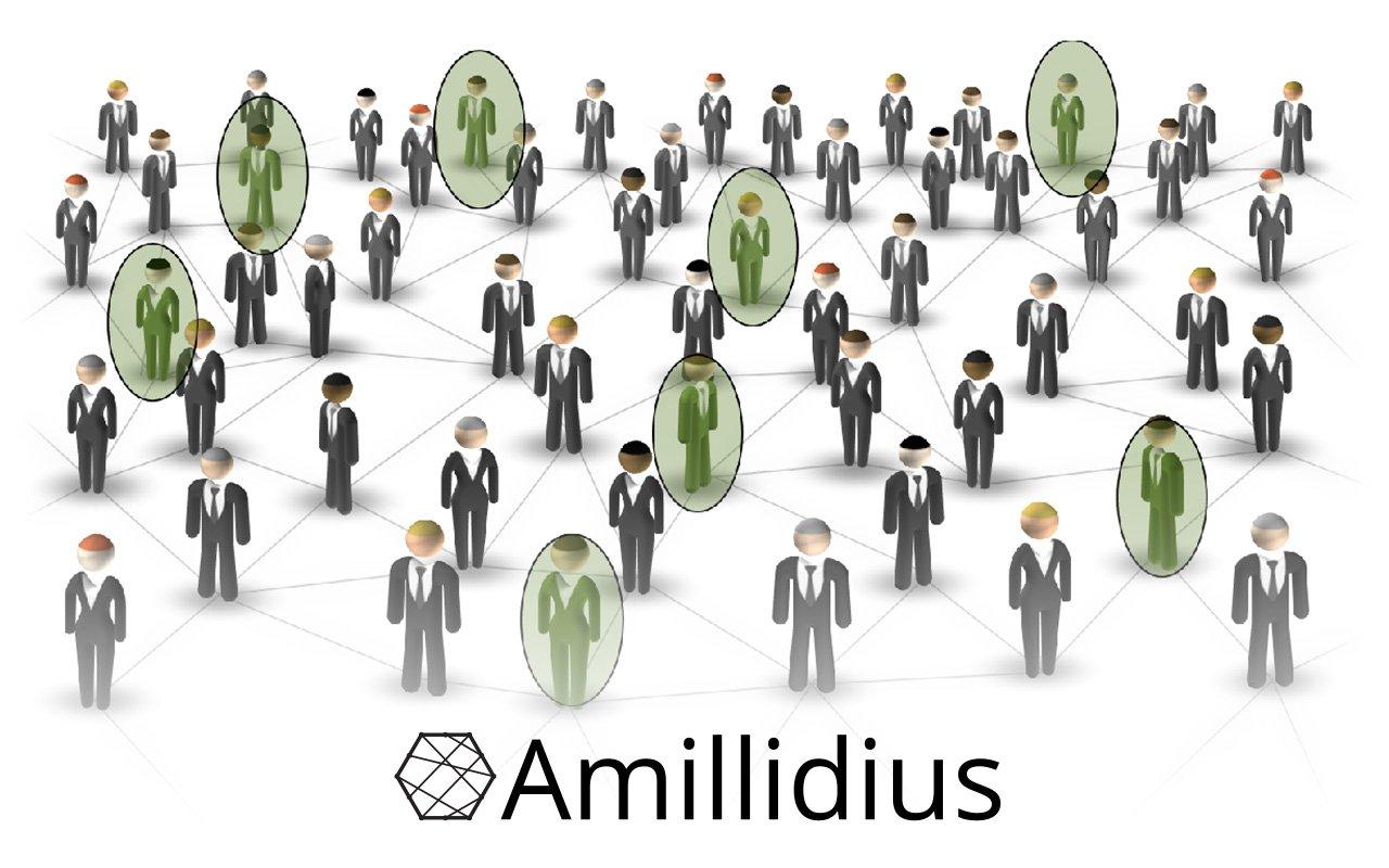 заказать настройку рекламы, услуги по настройке рекламы, реклама/ Amilead: отзывы о Амилид